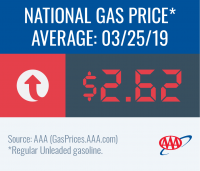 image of national gas price average 3/25/19