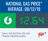 National gas price average is down to $2.64 this week
