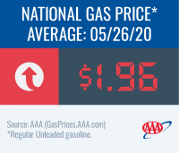 National gas price average increases to $1.96 this week